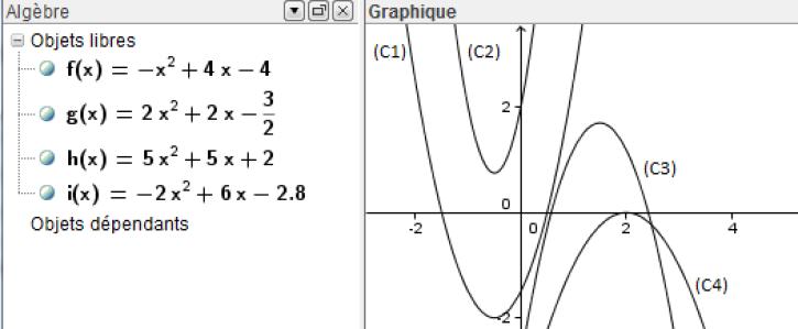 fonction parabole cours